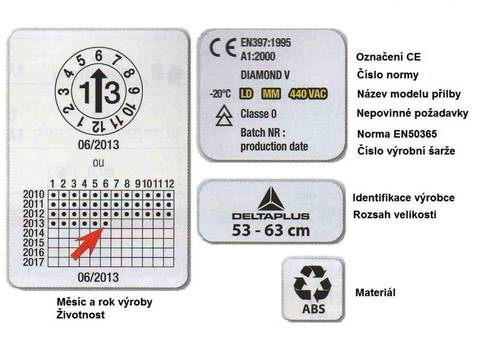 Poznej instrukce výrobce bezpečnostní přilby , Ing. Jana Čechová